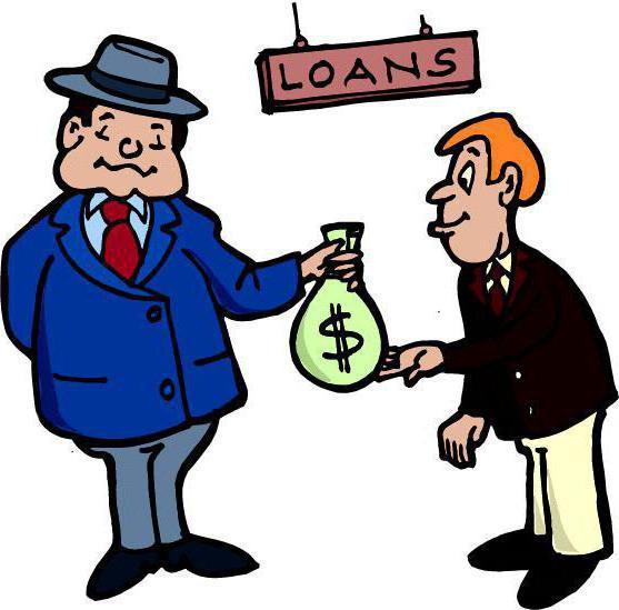 Формы кредитов в россии почта россии оплата кредита