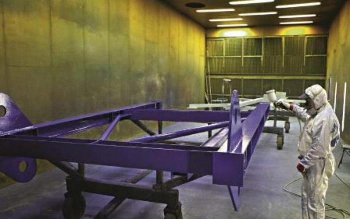 Антикоррозионная защита металлоконструкций: виды, особенности обработки
