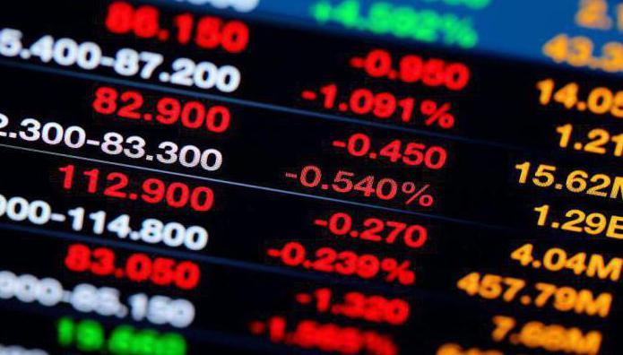 Типы рынков и экономические особенности функционирования