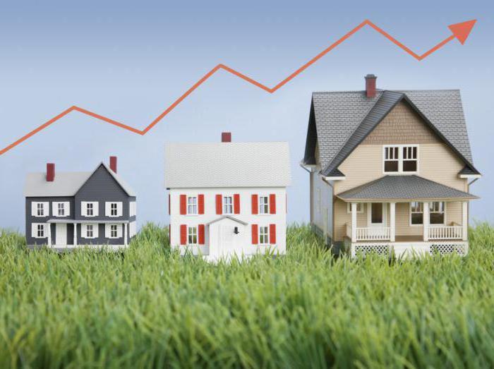 инвестиции в коммерческую недвижимость в России