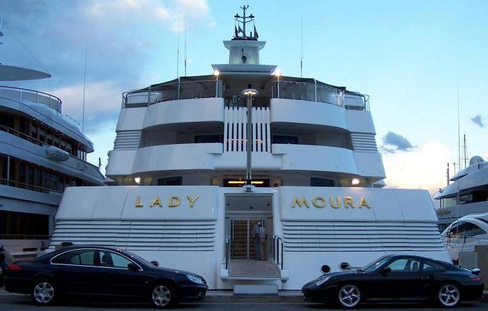 Самая дорогая в мире яхта. Топ-10 самых дорогих яхт в мире: описание, фото
