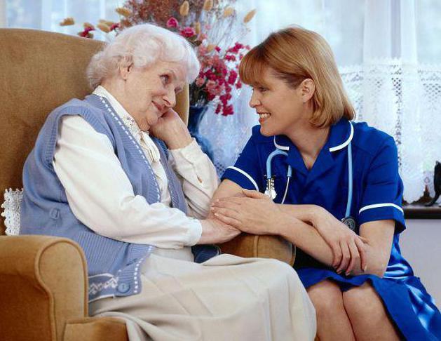 Как попасть в дом престарелых пенсионеру бесплатно пансионат для престарелых доброта