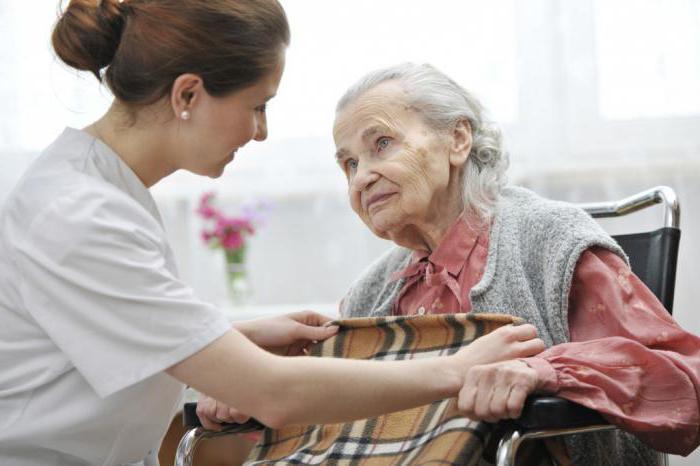 Как попасть в дом престарелых бесплатно сценарий поздравления из дома престарелых