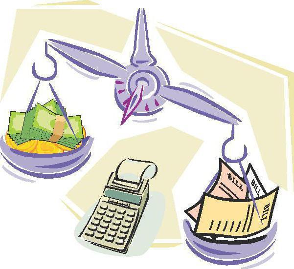 бюджетная роспись
