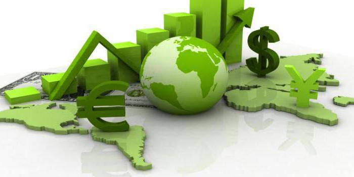 Чистый национальный продукт и национальный доход