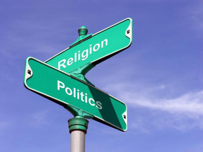 Теократия - это