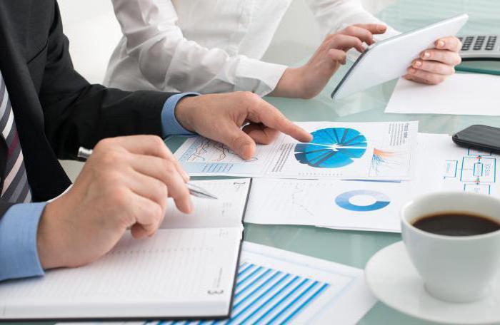 Страхование бизнеса в России