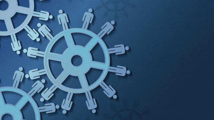Бухгалтерский учет и управленческий учет: система, задачи