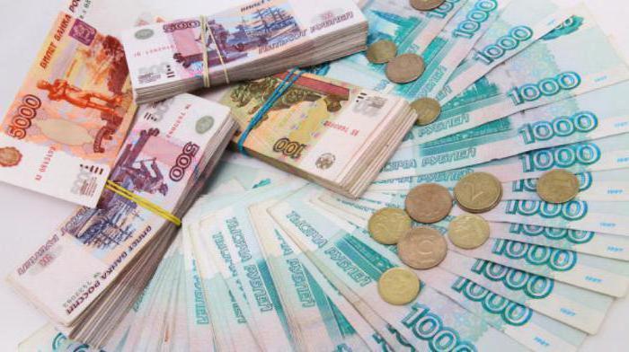 Ставки рефинансирования Центрального Банка Российской Федерации