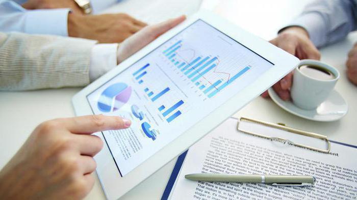 Что показывает коэффициент обеспеченности финансовых обязательств активами