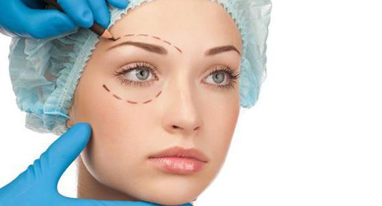 Рейтинг клиник пластической хирургии в Москве