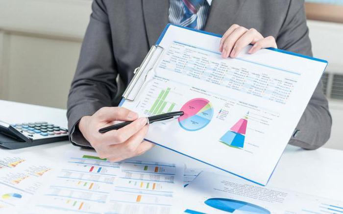 коэффициент финансовой зависимости нормативное значение