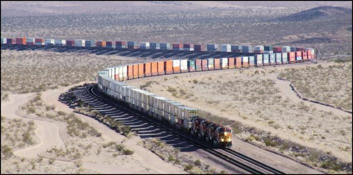 Товарный поезд. Краткая информация