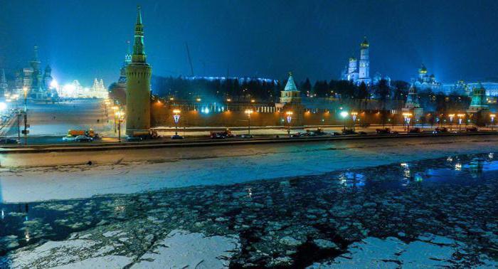 система коммерческих банков россии