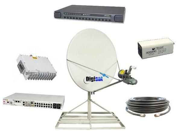 Спутниковый интернет как заработать почему не везет в ставках на спорт
