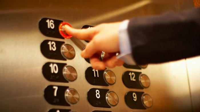 Правила пользования лифтом пассажирским и грузовым, советы по безопасности