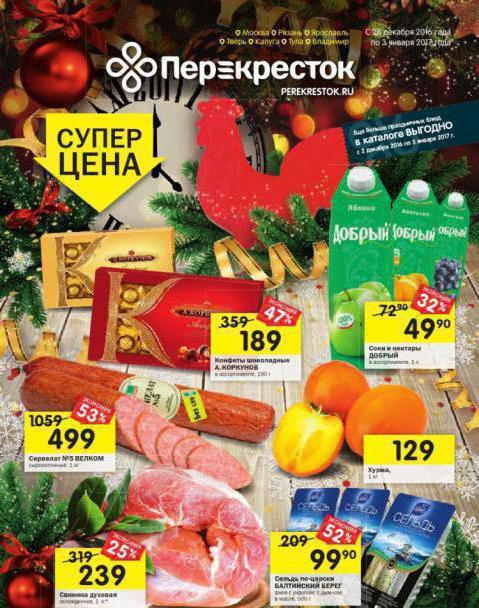 Адреса магазинов Перекресток в Москве и Московской области