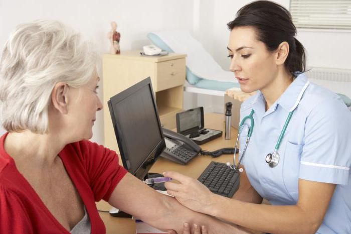 Функциональные обязанности медсестры