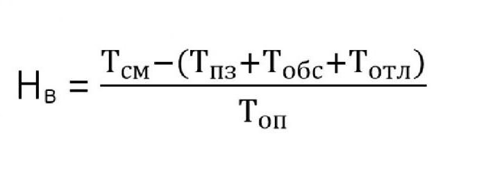 Норма выработки: формула