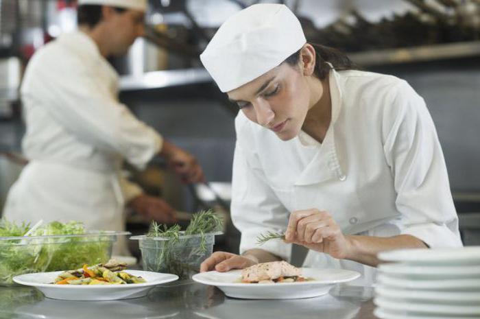 Должностная инструкция шеф-повара: обязанности, требования и права