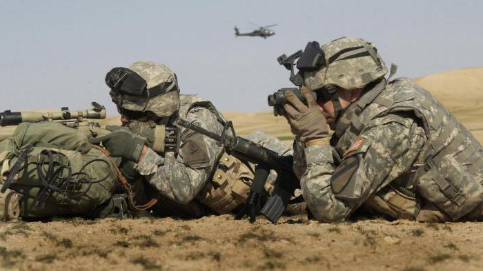 отпуск военнослужащих по контракту