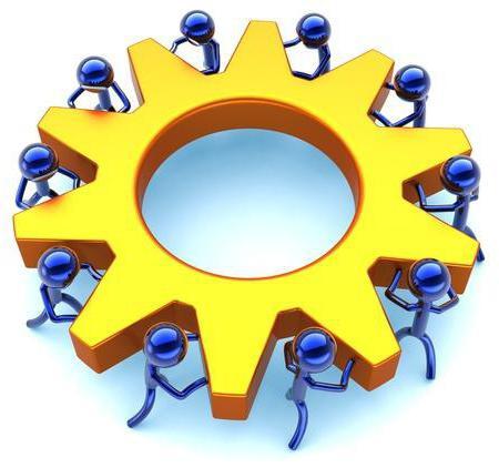 функции оперативного управления