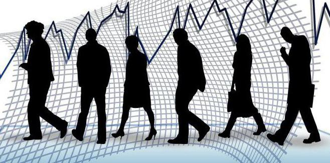 Рынок труда в России: особенности