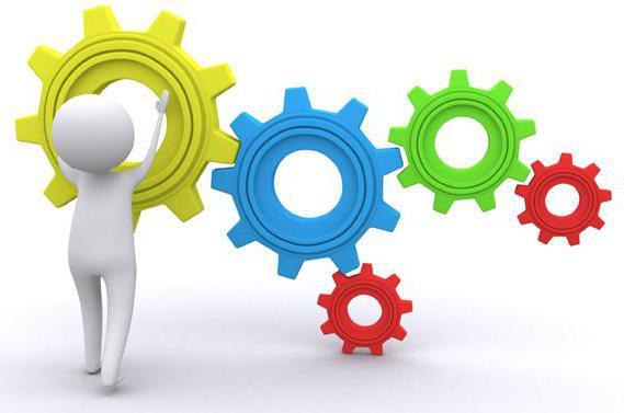 Что такое производство: понятие, виды, роль в экономике
