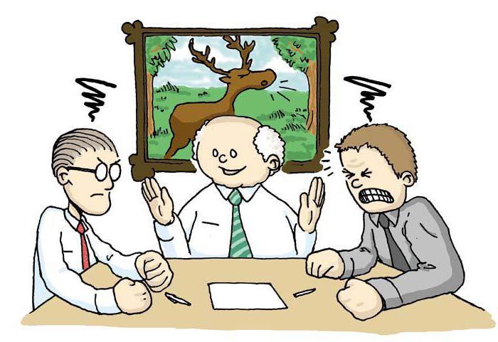 Классификация конфликтов: сущность, причины и виды