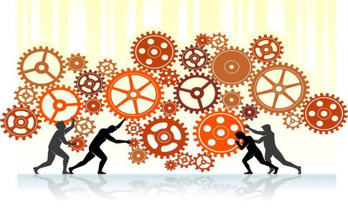 Что такое менеджмент: понятие и сущность