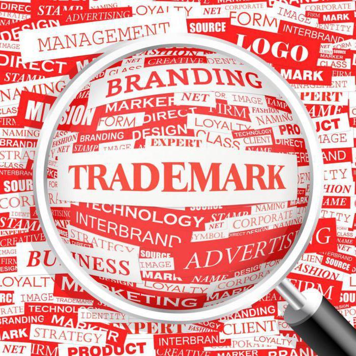 Что такое товарный знак: определение, виды, классификация и особенности регистрации