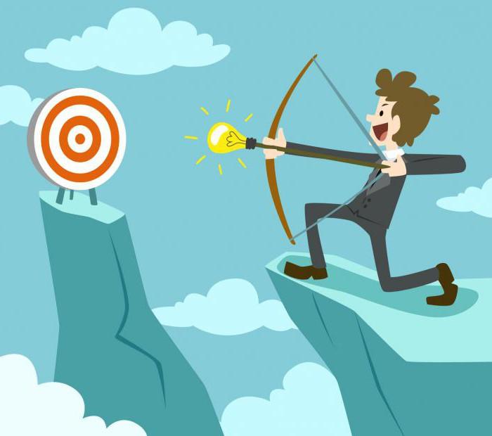 Целевой рынок: выбор, оценка и развитие