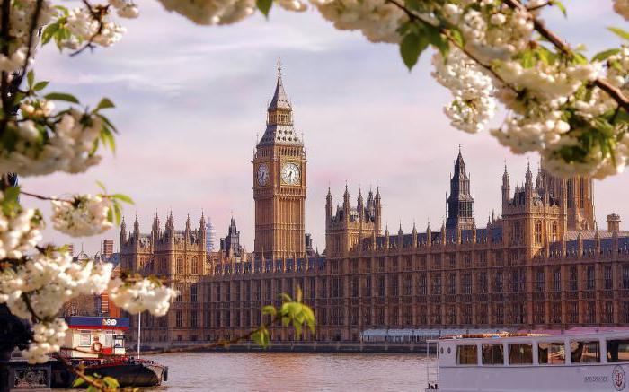 Уровень жизни и средняя зарплата в Англии (Великобритании)