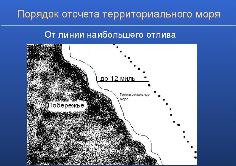 Внутренние морские воды: определение понятия