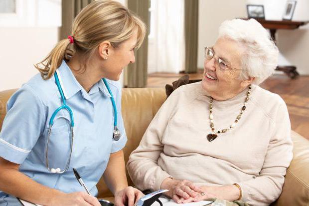 Правила оказания платных медицинских услуг. Плюсы и минусы платной медицины