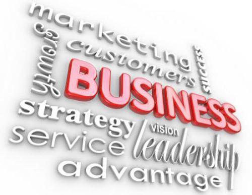 Экономическая деятельность предприятия: описание, сущность, цели и задачи