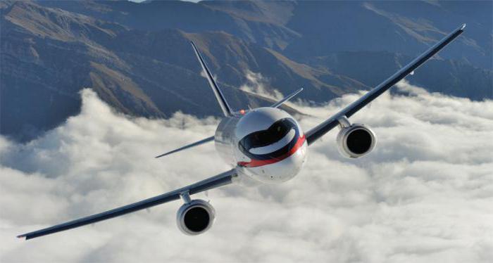 Авиационная промышленность России: предприятия, выпуск авиационной техники