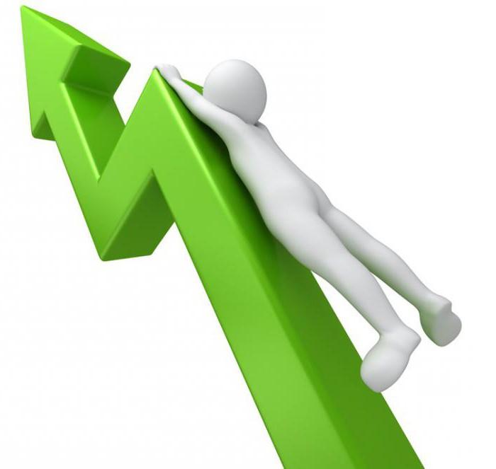 Какой бизнес сейчас востребован? Самый прибыльный и перспективный бизнес