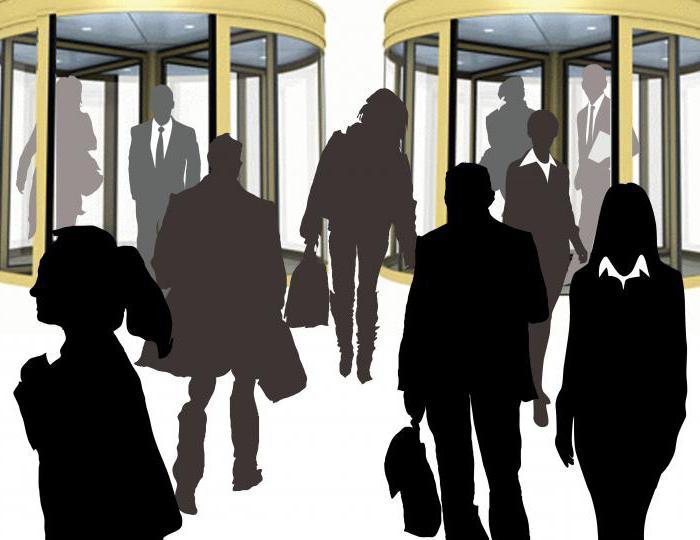 Социально-правовой статус безработного гражданина