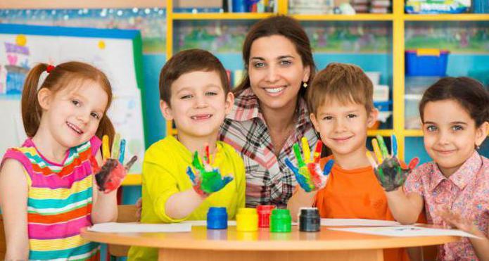 Оплата детского сада материнским капиталом: закон, перечень документов