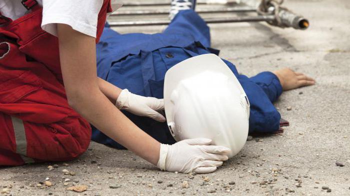 тяжесть производственных травм