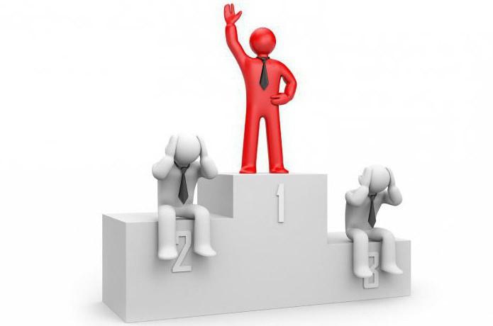 Виды маркетинговых стратегий и их классификация