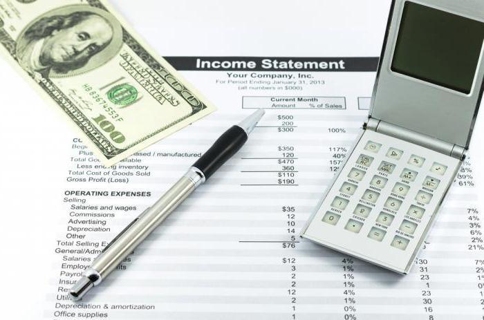 место чистой прибыли в системе дохода предприятия
