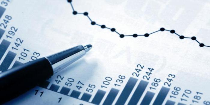 Отчет об изменении капитала, форма № 3: правила и порядок заполнения