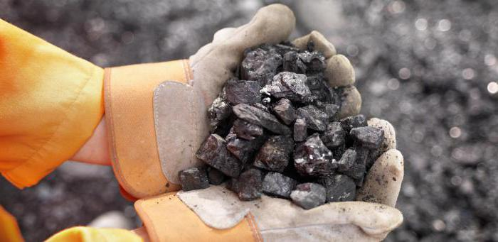 виды полезных ископаемых таблица