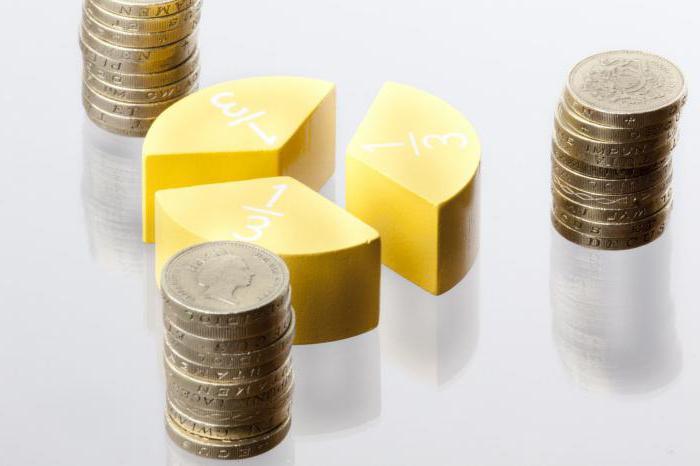 Возможные бухгалтерские проводки по уставному капиталу