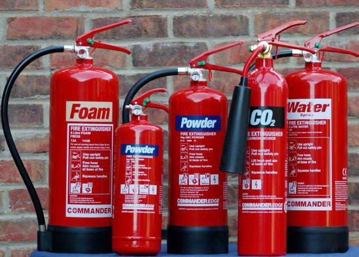 Средства пожаротушения: классификация и их применение