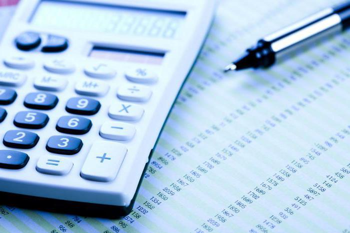 Экономические элементы затрат: определение, классификация и правила группировки