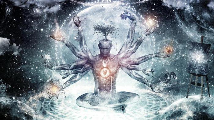 Структура мировоззрения: философское, религиозное и историческое