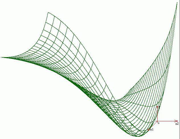 Регрессионный анализ - статистический метод исследования зависимости случайной величины от переменных